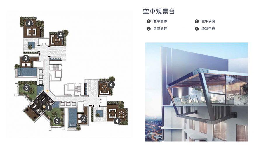 new property ampang